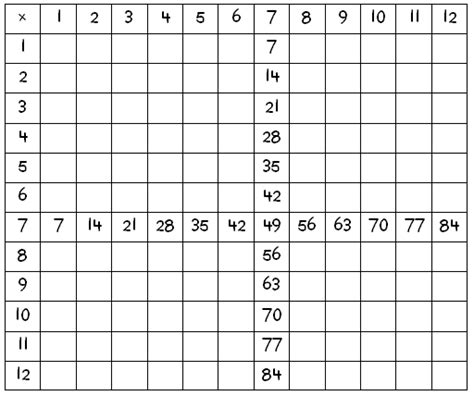 printable multiplication table fill in free worksheets 187 blank times table free math worksheets