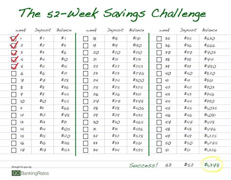 dollar a day challenge how to save 5 for the 52 week savings challenge