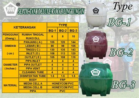 Bio Paling Murah ukuran septic tank biofive katalog septic tank