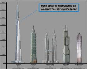 burj khalifa abbracadabbling from middle earth to the middle east the