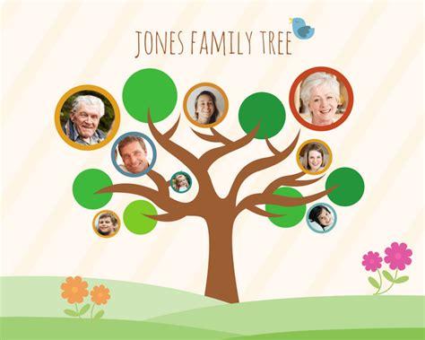 me and my ancestors my family tree