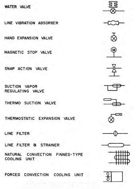 28 electrical symbol for air conditioner k