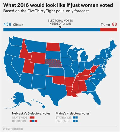 usa states voting map these maps and charts show where clinton and s
