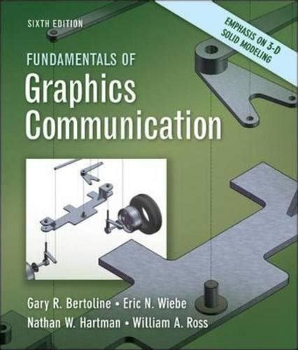 the fundamentals of graphic 73522635 fundamentals of graphics communication