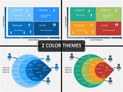 stakeholder map template stakeholder mapping powerpoint template sketchbubble