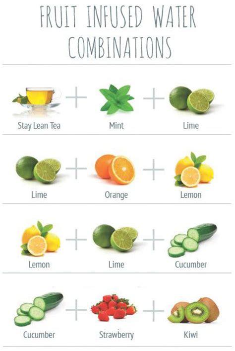 Detox Water Combinations by Detox Water Bottle Stay Lean Tea
