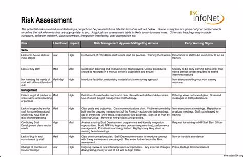 Risk Assessment Report Template Free