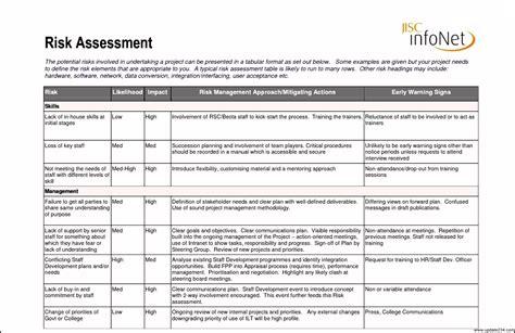 Credit Card Risk Assessment Template by Assessment Free Risk Assessment Checklist
