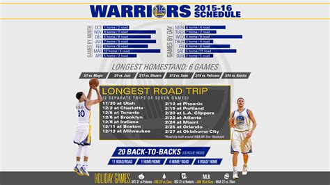 breaking the 2015 16 schedule golden state warriors