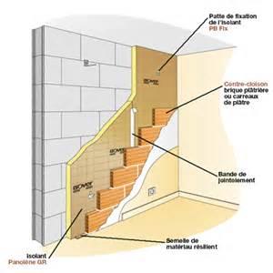 Délicieux Isoler Phoniquement Un Mur #2: P26_ISOVER_01_400.jpg