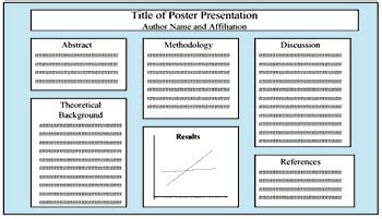 layout for formal presentation to large groups formats indiana university southeast