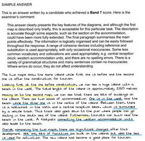 Ielts Writing Task 2 Essay Structure by советы по подготовке к Ielts Writing академический модуль английский по скайпу