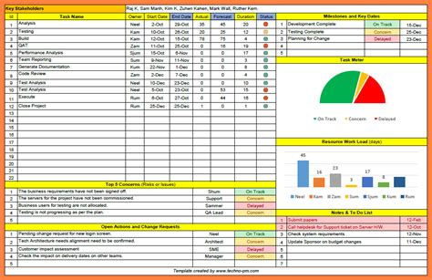 project weekly status report template excel 9 weekly project status report template excel progress report