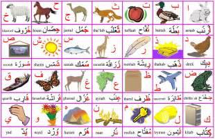 The polyglot blog arabic alphabet in photos