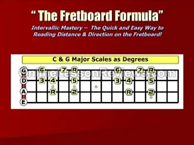 guiter formula picture fretboard formula review online bass lessons