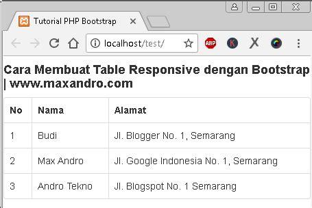 membuat website responsive dengan css cara membuat tabel dengan bootstrap maxandro