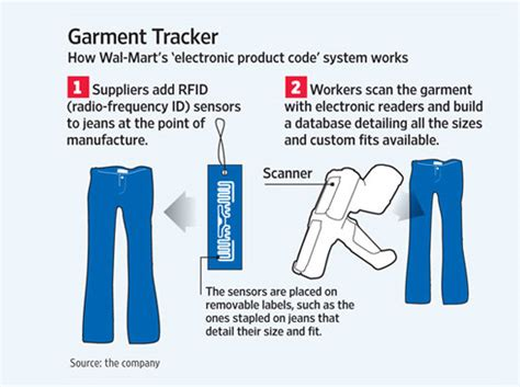 walmart order tracking walmart luxury labels to track merchandise with
