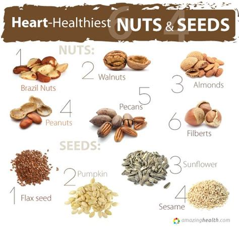 best healthy nuts the world s catalog of ideas