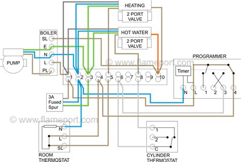 s plan central heating system and wiring diagram for 2