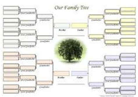 Family Tree Template Family Tree Forms To Fill In Free Fill In Family Tree Template