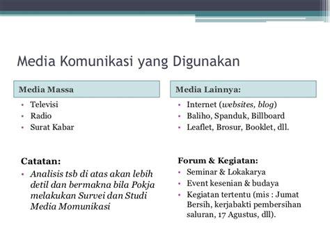 Aspek Ilmu Komunikasi Dalam Relations aspek komunikasi dalam buku putih sanitasi