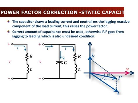 power capacitor ppt capacitor leading or lagging 28 images power factor presentation will the circuit react as