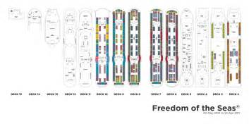 royal caribbean freedom of the seas deck plan