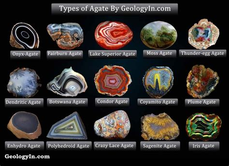 types of types of agate with photos