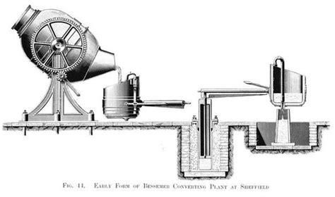bessemer process diagram 3391917 jpg 597