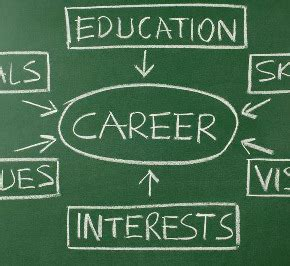 Career Goals Related To Mba by Mba Career Goals Essay E Gmat