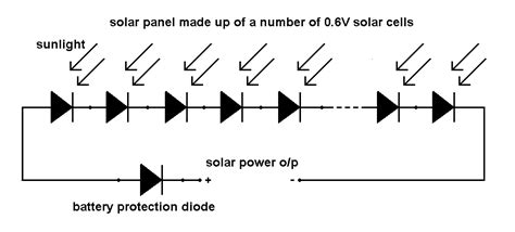 what are diode made of make solar panel using diodes 28 images wiring solar cells diagram get free image about