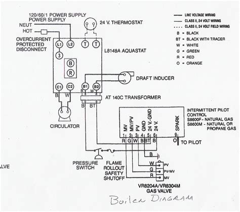 hvac wiring diagram for boilers get free image about