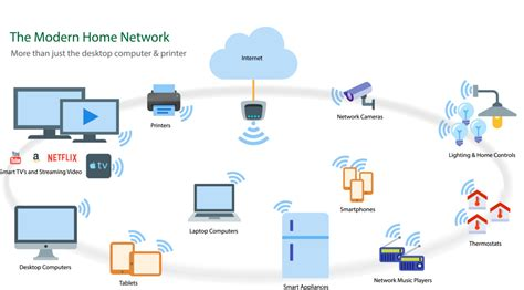 wi fi diagram 13 wiring diagram images wiring diagrams
