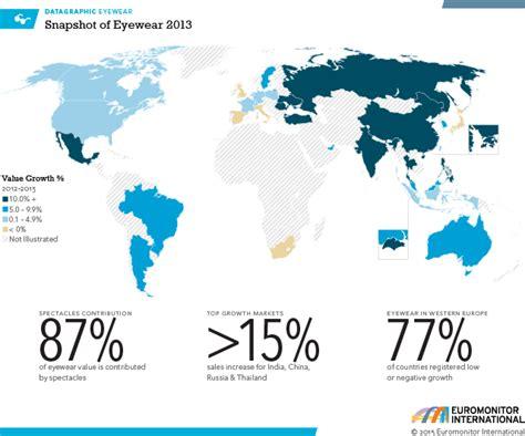 snapshot of eyewear 2013 euromonitor international