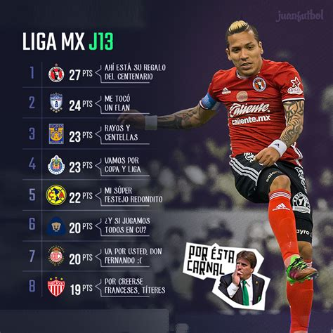 tabla general liga mx 2016 jornada 16 upcoming 2015 2016 tabla general liga mx 2016 al momento jornada 16