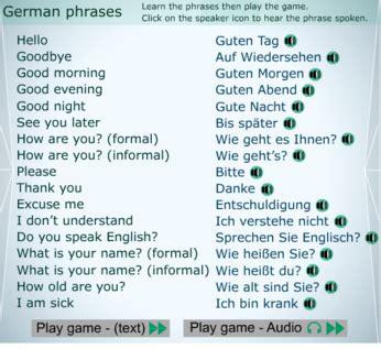german greeting words google search greeting words learn german words