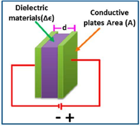 plate capacitor calculator parallel plate capacitor calculator kelseyobdeijn nl