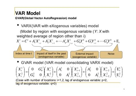 r tutorial vector autoregression use of r in actuarial works