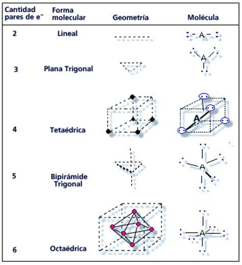 figuras geometricas moleculares capitulo 2