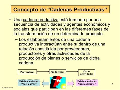 cadenas sociales productivas m 243 dulo 3 cadenas productivas y competitividad