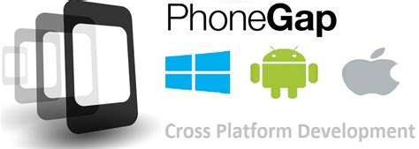 microsoft cross platform mobile development cross platform mobile development using phonegap