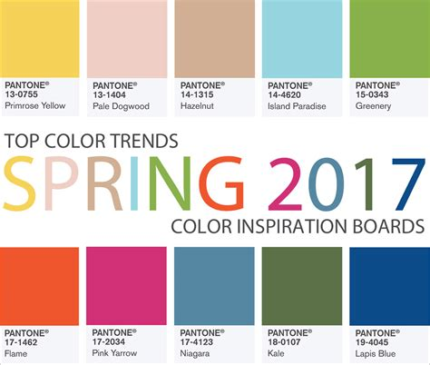 what colors are in for 2017 top color trends for spring 2017 sew4home