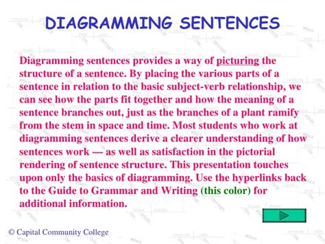 design brief used in a sentence sentence diagrams