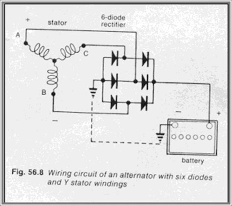 diodes alternators explained all websites some notes about three phase rectification