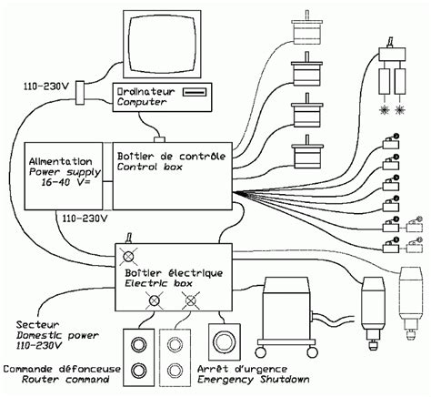 router wiring diagram 21 wiring diagram images wiring