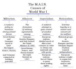 Four Causes Of Ww1 Essay by Causes Of World War 1 Alliances Essay