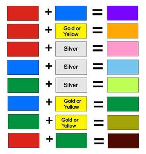 colour mixing chart glitzcraft