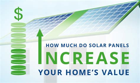 how much do solar panels increase a home s value