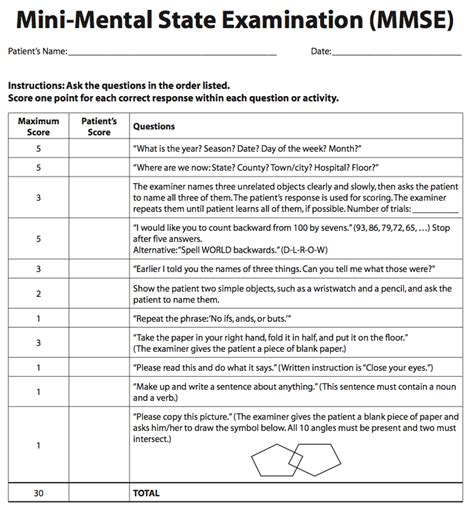 mini mental test italiano mini mental state examination mmse medworks media