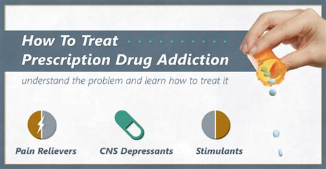 Addiction Hospital Detox by How To Treat Prescription Addiction